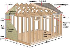 how to build a gable shed or playhouse gable roof playhouses