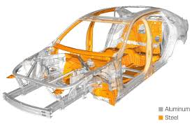 Unibody Vs. Body On Frame: What's The Difference? | CARFAX Blog
