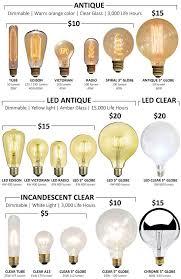 light bulb low lumen light bulbs marvelous design tubular bulged
