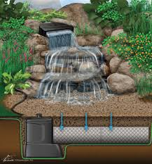 Water Garden & Pond Products / Pondless Waterfall & Stream - Kits ... Pond Kit Ebay Kits Koi Water Garden Aquascape Koolatron 270gallon 187147 Pool At Create The Backyard Home Decor And Design Ideas Landscaping And Outdoor Building Relaxing Waterfalls Garden Design Small Features Square Raised 15 X 055m Woodblocx Patio Pond Ideas Small Backyard Kits Marvellous Medium Diy To Breathtaking 57 Stunning With How To A Stream For An Waterfall Howtos Tips Use From Remnants Materials
