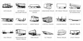2016 Type Of Trailers 2016 Types Of Trucks Trailers Semi Trailer ... Different Types Of Trucks Royalty Free Vector Image Pk Blog Three Different Brand New Iveco On Learning Cstruction Vehicles Names And Sounds For Kids Trucks Types Of And Lorries Icons Stock Vector Art Forklifts What They Are Used For Pickup Truck Wikipedia Collection Stock 80786356 Farm Equipment Skateboard Tool Kit Sidewalk Basics Ska Functions Do Forklift Serve In Materials Handling Nissan Cars Convertible Coupe Hatchback Sedan Suvcrossover