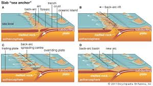 Sea Floor Spreading Animation Youtube by Plate Tectonics Theory Facts U0026 Evidence Britannica Com