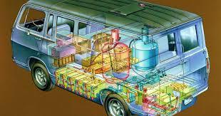 100 Fuel Cells For Trucks GM Honda To Make Hydrogen Fuel Cells At Michigan Factory