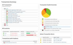 website monitoring and performance software solarwinds
