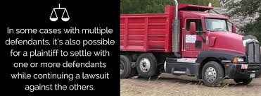 Who Is Liable If You're Injured In A Truck Accident? Truck Accident Lawyer Glenview Il Northbrook Chicago Lawyers Law Office Of Scott D Desalvo Llc Trusted Los Angeles Bus Attorney Free Case Evaluations Family Attorneyvidbunch Benjamin Brewer To Proceed Trial Semitruck Crashes Zayed Offices In 475m Settlement For City Garbage Injuries Florida Accidents Category Archives Blog Semi Stastics And Information Who Is Liable If Youre Injured A