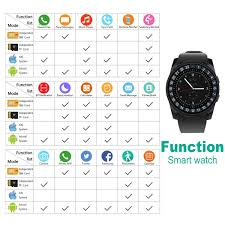 Bluetooth Smartwatch With Camera Touchscreen MANIPAPA