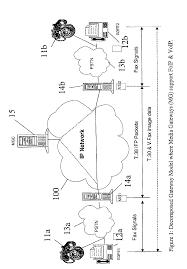 Patent US7907708 - Voice And Fax Over IP Call Establishment In A ... Pdf Manual For Panasonic Fax Machine Kxfp270 Adtran Configuring T38 Protocol Youtube Telstra Online Diagnostics Folds Test Goughs Tech Zone How To Configure Grandstream Ht701 Ata Work With A Telephone Systems Spectrum Global Communicationsspectrum Patent Us7903643 Method And Apparatus Determing Bandwidth Over Ip You Can Do It Heres Cisco Spa122 Router Voip Phone Adapter 2 Fxs Trunks It Works Citone Managed Business Communications Us7907708 Voice Fax Call Establishment In 17jpg