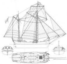 model sail boat plans