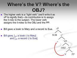 Light Verb by Cas Lx 522 Syntax I Week 10b Vp Shells Ppt Video Online Download