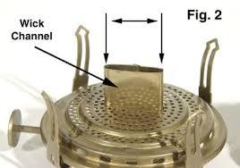 choosing the correct wick size for your kerosene burner