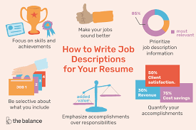 How To Write Job Descriptions For Your Resume 150 Musthave Skills For Any Resume With Tips Tricks To Mention In 12 Good Put A Consulting Resume What Recruiters Really Want And How The Best Job List On Your Of A Examples Included Top 10 Hard Employers Love Sales Associate 2019 Example Full Guide 17 That Will Win More Jobs Civil Engineer Mplates Free Download Resumeio Receptionist Sample Monstercom 100