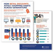 Deep Discounts From Department Stores Influence Consumer ... Displays2go Coupon October 2018 American Girl Code 15 Off 30 On Hsn Facebook15 Muaontcheap Coupon Code For Existing Customers Home Facebook Progress Made But Miles Still To Go Qvc Codes New Customer Bath And Body Works Horus Rc Codes Free Shipping W September 2019 What To Buy From The Best In Beauty Sale Fall Comcasts Unappealing Pitch Cord Cutters Techhive Deep Discounts Department Stores Influence Consumer Pele Melissa Doug Very For Existing Customers Texas Road House Texarkana 2017 Labor Day Sales And Promo 100