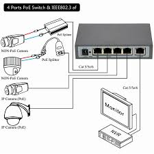 4 Port 100Mbps Ieee802.3Af Poe Switch/injector Power Over Ethernet ... Online Get Cheap Switch Voip Aliexpresscom Aliba Group H500 Ruckus Wireless Inc Hewlett Packard Enterprise Community Hpe Officeconnect 1820 8g Voip Softswitch Class 4 Category Internet Networking Dlink Switches Viriya Synway Linkedin Cisco Price List Access Point Vpn Router Ubiquiti Us16150w Unifi Managed Poe Gigabit W Sfp 16 48v 96w 5 Ports Injector Power Over Ethernet Virtually Anywhere Mounting System 2017 Press Releases Activer La Fction Autovoip Sur Un Switch Netgear Youtube Fact Vs Fiction Switching To A Hosted Pbx System
