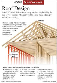 100 House Trusses HERES HOW Using Roof Trusses News The Florida TimesUnion