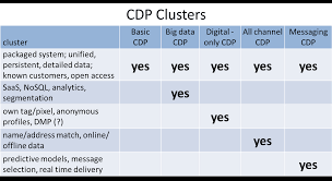 CDP Newsletter :: 3 Reasons Brands Need A Customer Data ... Journeys Coupons 5 Off Ll Bean Promo Codes Selftaught Web Development What Was It Really Like Six Deals Are The New Clickbait How Instagram Made Extreme Coupon 25 10 75 Expires 71419 In Off Finish Line Coupon Codes Top August 2019 Smart Pricing Strategies That Inspire Customer Loyalty Some Adventures Lead Us To Our Destiny Wall Art Chronicles Of Narnia Quote Ingrids Download 470 Beach Body Uk Discount Code Smc Bookstore Promo September 20 Sales Offers Okc Outlets 7624 W Reno Avenue Oklahoma The Latest Promotions And