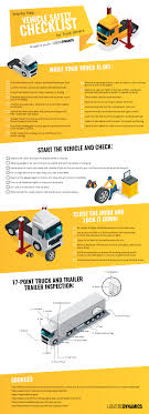 Vehicle Safety Tips For Truck Drivers [Infographic] The Dos And Donts Of Driving Near Heavy Haul Trucks Trucking Toll Driver Reviver Group Providing Global Logistics Respect The Rig Commercial Status Transportation Essential Safety Tips For Ipdent Truck Important All Consuming Selfdriving Are Going To Hit Us Like A Humandriven Gregs Automotive Services Plymouth Wellness Eh Lynn Industries Inc Back School Bus Howard Blau Law Vehicle Drivers Infographic