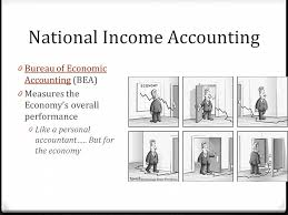 Bea National Economic Accounts Bureau Of Measuring The Nation S Income National Income Accounting 0 Bureau