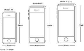 Best s of IPhone 6 Plus Back Dimensions Apple iPhone 6 Plus