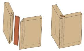 Different Types Of Wood Joints And Their Uses by Types Of Wood Joints Furniture Getpaidforphotos Com