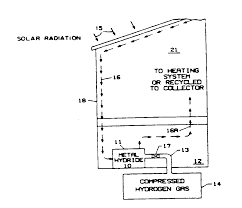 Ceiling Radiation Damper Definition by Class Definition For Class 126 Stoves And Furnaces