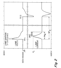 circuit and method for operating high pressure sodium vapor ls
