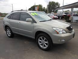 For Sale 2008 Lexus RX350 AWD - Denam Auto & Trailer Sales - Michigan Used Oowner 2015 Lexus Ls 460 Awd In Waterford Works Nj 2011 Rx 350 For Sale Columbia Sc 29212 Golden Motors Cars West Wareham Ma 02576 Akj Auto Sales Enterprise Car Certified Trucks Suvs 2018 Lx 570 Review 2017 Gs Near Fairfax Va Pohanka Of Cerritos Pembroke Pines Fl Dealership For Reviews Pricing Edmunds Consignment San Diego Private Party Auto Sales Made Easy And Ls500 Photos Info News Driver