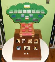 DIY 3D Family Tree Board Game For Thanksgiving Christmas