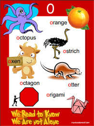 Beginning Sound o A4 printable poster Phonics Pinterest