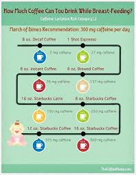 How Much Is Starbucks Coffee Embed Frappuccino Nutrition Info Light