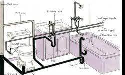 How to Plumb a Basement Bathroom Perfect Bonus Room