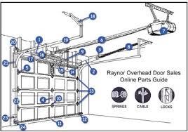 Garage door track parts diagram new wonderful – nadidecor