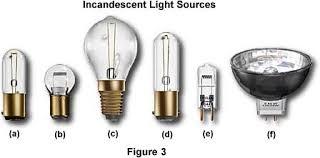 k禧hler illumination light sources
