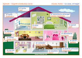 Vocabulario espa±ol inglés la casa the house Vocabulario