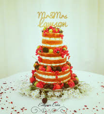 Featured On Cakesdecor Home Page