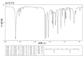 NN Methylenebisacrylamide110 26 9IR2