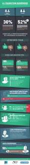 Front Desk Manager Salary Alberta by Best 25 Chef Salary Ideas On Pinterest Culinary Arts Find A
