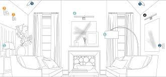 how to light a room lighting planning by room at lumens