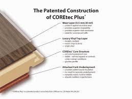 Construction Of COREtec Plus WPC Vinyl Flooring