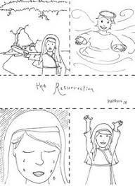 Resurrection Of Jesus Story Board Coloring Page