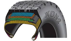 XDN®2 | Michelin Truck Goodyear Truck Tires Now At Loves Stops Tire Business The 21 Best Grip Tires Hot Rod Network Wikipedia Michelin Primacy Hp 22555r17 101w 225 55 17 2255517 Products 83 Hercules Reviews And Complaints Pissed Consumer Truck For Towing Heavy Loads Camper Flordelamarfilm Ltx At 2 Allterrain Discount Reports Semi Sale Resource Hcv Xzy3 1000 R20 Buy