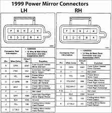 2000 Chevy Blazer Stereo Wiring Diagram Unique Trailer Wiring ... 2000 Chevy Blazer Stereo Wiring Diagram Unique Trailer Lifted 1996 K1500 4x4 Chevrolet Forum Enthusiasts Forums 95 Rcsb Gmt400 The Ultimate 8898 Gm Truck Ca 2006 Rcsb Silverado Lowered 46 Gmc Gmc Sierra 1500 Car 1947 Nemetasaufgegabeltinfo Dodge Forum Best Of 2018 Ram Bides 2016 Static Obs Thread8898 Page 134 4 Tow Mirrors On A Club Roll Pans For Trucks Carviewsandreleasedatecom 2003 Z71 For Sale Fresh Sas