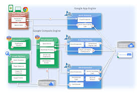 Game Server Reference Architecture With App Engine And Compute ... Run Chrome Apps On Mobile Using Apache Cordova Google What Googles Backup And Sync App Can Cant Do Cnet Progressive Web App Anda Yang Pertama Developers How To Setup For Free With Your Domain Name Cpanel The Best Cheap Hosting Services Of 2018 Pcmagcom Maps Apis G 003 Menggunakan Wizard Penyiapan Rajanya Sharing 16 Crm Setting Up Lking Own Domain Google Cloud Storage Buy Flywheel Included Mail Business Choices Website