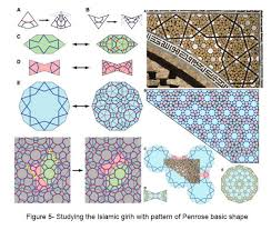 intuition in phenomenology of architecture current world environment