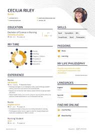 The Ultimate Guide To Nursing Resume Examples In 2019 Registered Nurse Resume Objective Statement Examples Resume Sample Hudsonhsme Rn Clinical Director Sample Writing Guide 12 Samples Nursing Templates Of Bad 30 Written By Cvicu Intensive Care Unit For Nurses Attheendofslavery 10 Gistered Nurse Examples Australia Mla Format Monstercom