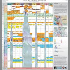 Hubbard Scientific Raised Relief Map California State Hubbard