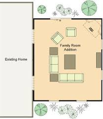 Family Room Addition Ideas by House Addition Ideas