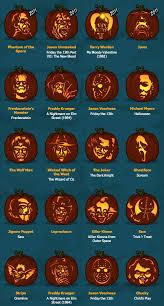 Walking Dead Pumpkin Stencils Free Printable by B74e2983bc620374eea20e6535b74296 Jpg 535 995 Halloween