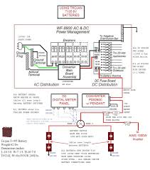 Starcraft Truck Camper Wiring Diagram - Trusted Wiring Diagram 1995 Starcraft Camper Fuse Box Location Free Vehicle Wiring Diagrams The Petrol Stop Spartan Grampers Pinterest Montana Rv Dealer Jayco And Rvs Big Sky Inc Klines Warren Misoutheast Mi Of Michigan Metro 2016 Northwood Arctic Fox 865 Truck Boise Id Nelsons California New Used Travel Trailers Fifth Wheels Sc11739 2018 Comet Mini 17rb Front Queen Rear Bath W Diagram Latest Lance Battery Wwwm37auctioncom Pickup 850 Lite Year Download Oasisdlco