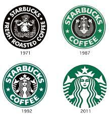 History Of The Starbucks Logo Design