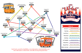 Check Out Our Cool Food Truck Map | FriedChillies › The All-Time ... Delivery Goods Flat Icons For Ecommerce With Truck Map And Routes Staa Stops Near Me Trucker Path Infinum Parking Europe 3d Illustration Of Truck Tracking With Sallite Over Map Route City Mansfield Texas Pennsylvania 851 Wikipedia Road 41 Festival 2628 July 2019 Hill Farm Routes 2040 By Us Dot Usa Freight Cartography How Much Do Drivers Make Salary State Map Food Trucks Stock Vector Illustration Dessert